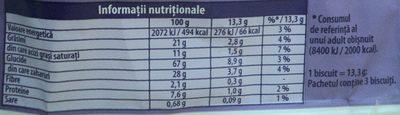 Milka Biscuiți acoperiți cu ciocolată cu lapte alpin - Informations nutritionnelles