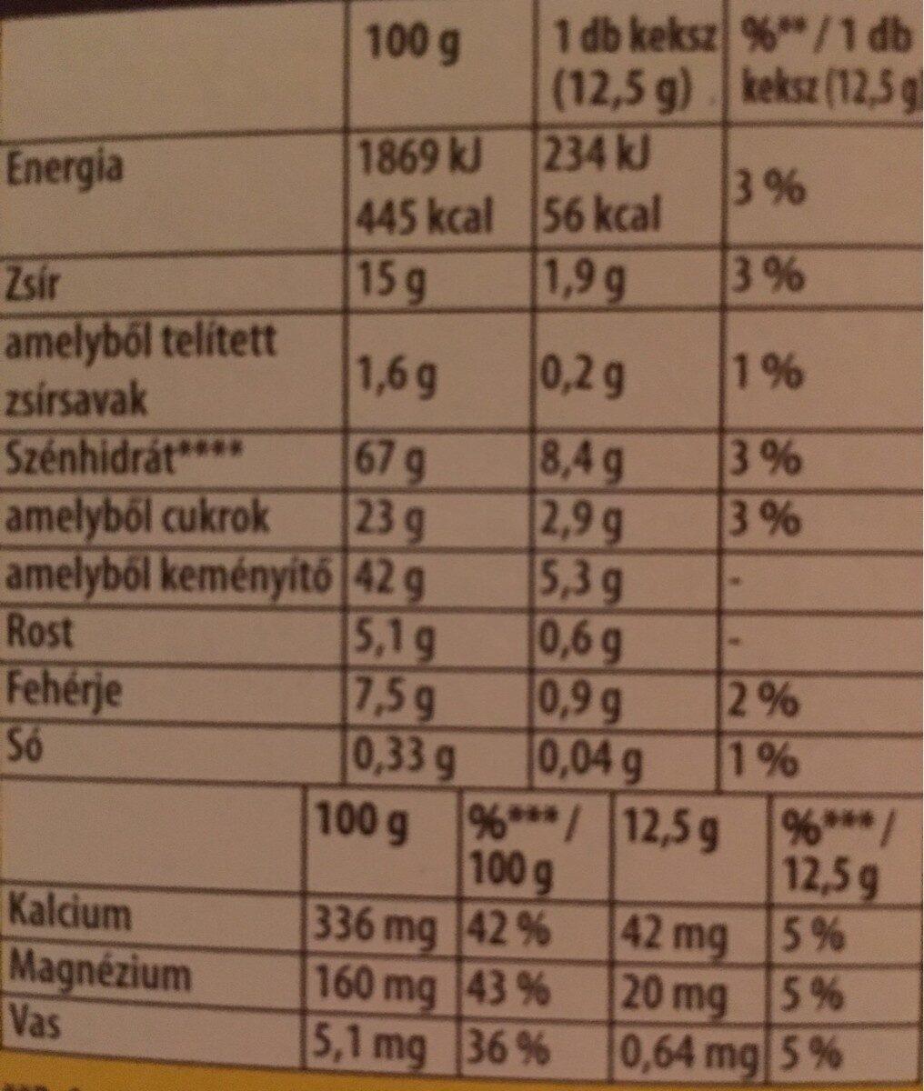Bonjour - Informations nutritionnelles