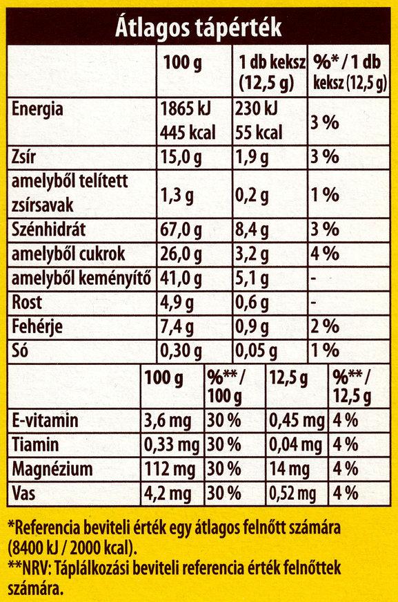belVita JóReggelt! Gyümölcsös-müzlis - Nutrition facts - en