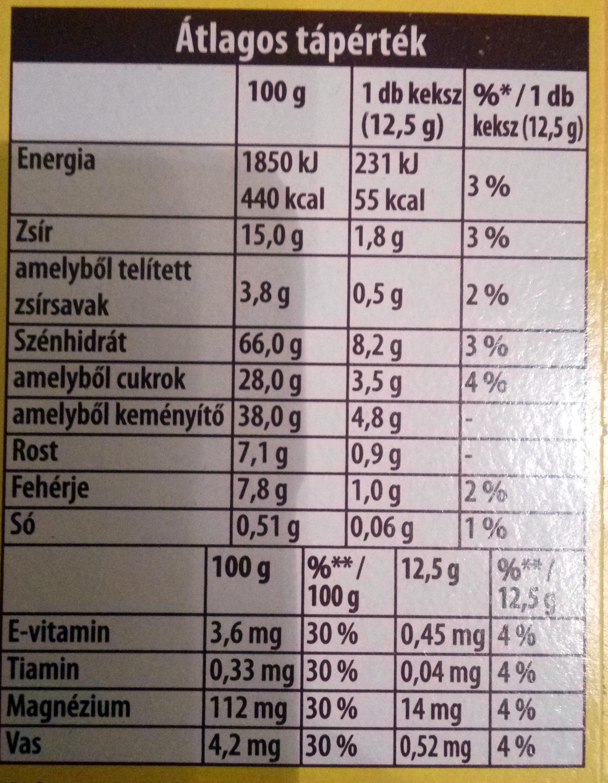 belVita jó, reggelt, kakaós - Nutrition facts