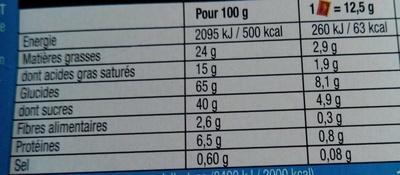 Véritable Petit écolier Chocolat au lait - Informations nutritionnelles