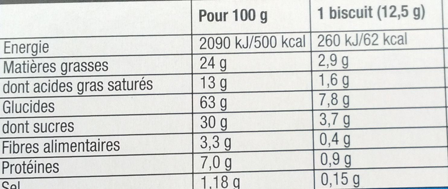 Granola L'Original - Nutrition facts - fr