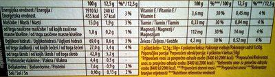 Breakfast honey & nuts - Informations nutritionnelles - sr