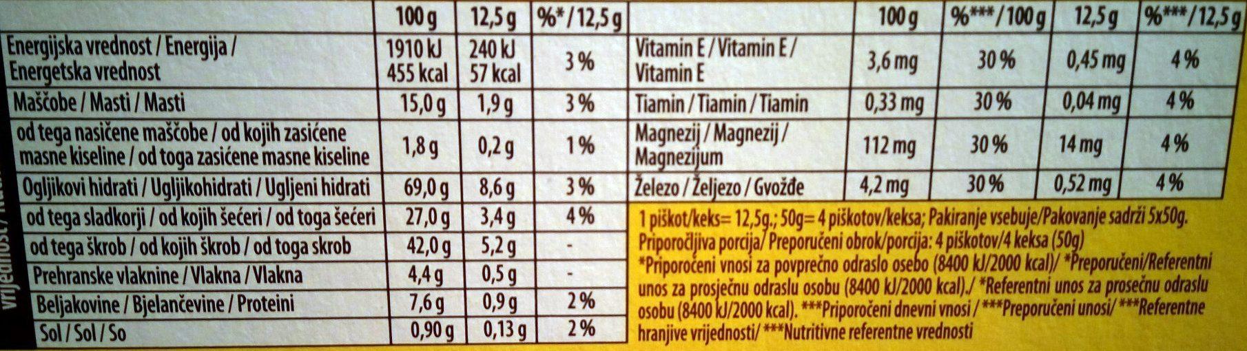 Breakfast honey & nuts - Nutrition facts - sr