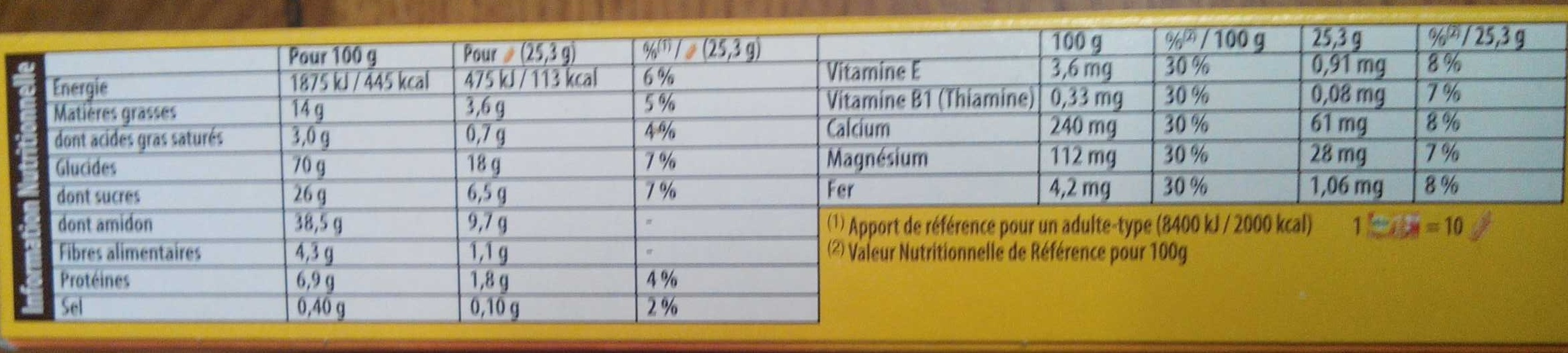 BelVita Duo Fourré Fraise Yaourt - Nutrition facts - fr