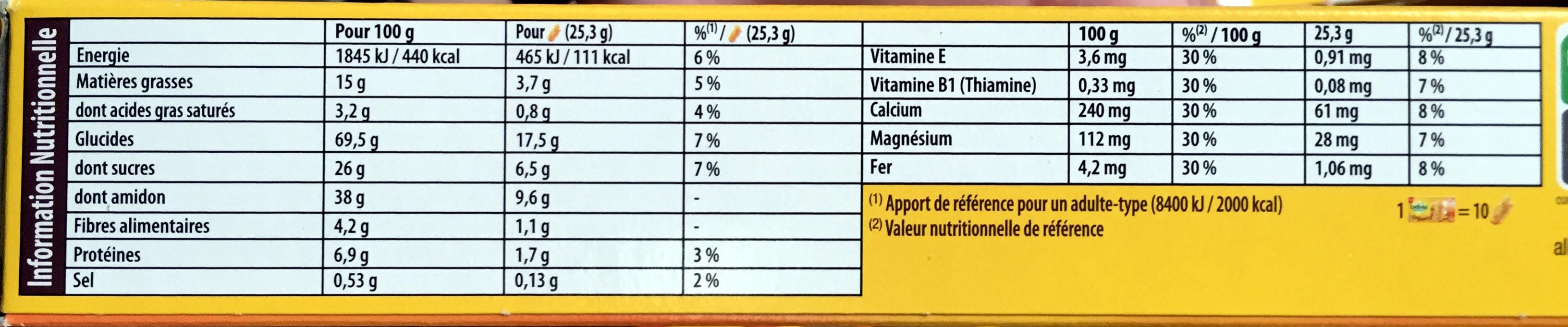 BelVita Petit Déjeuner Duo Fourré Abricot Yaourt & 5 céréales complètes - Informations nutritionnelles