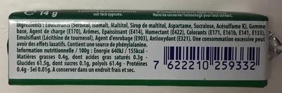 Green Fresh parfum menthe vente - Ingrédients