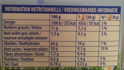 Lulu l'ourson Pomme - Informations nutritionnelles