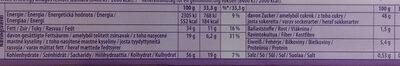 Milka Oreo - Nutrition facts