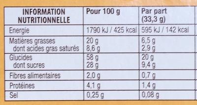 Napolitain le Gâteau - Voedingswaarden - fr