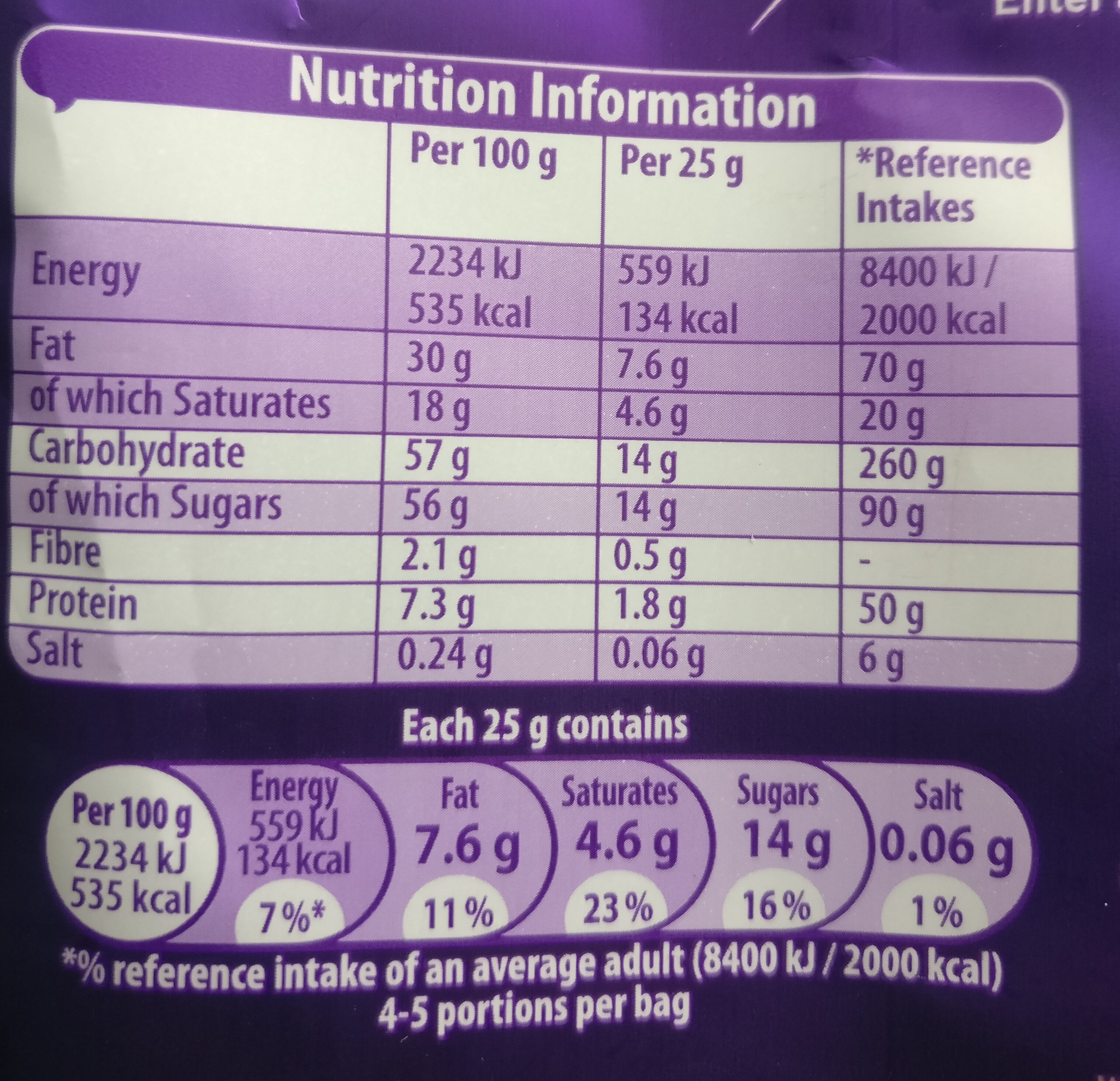 Giant Buttons - Nutrition facts - en