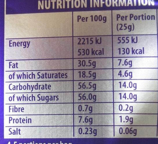 Milk Chocolate Nutritional Information