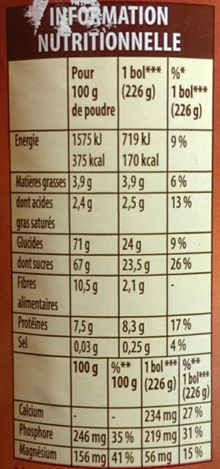 Grand Arôme - Nutrition facts - fr