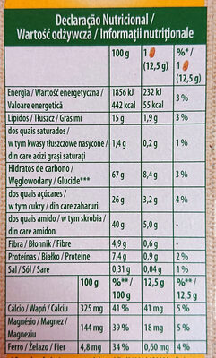 - Nutrition facts - ro