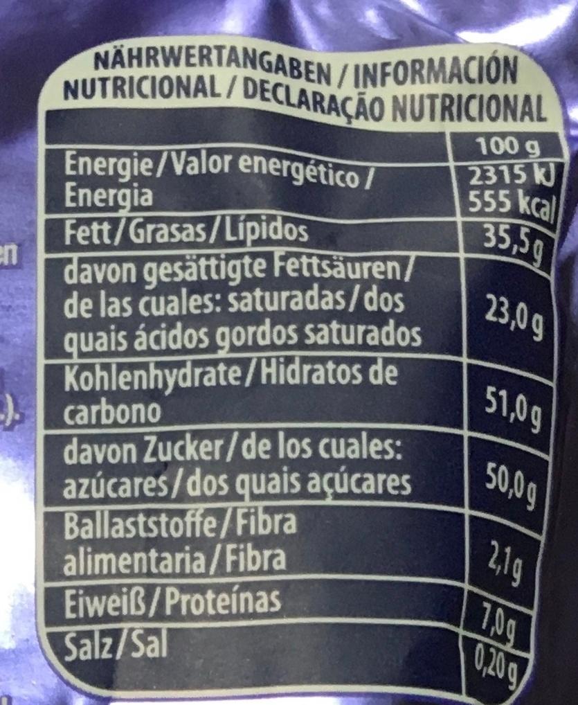 Glazing - Informations nutritionnelles - fr