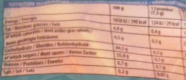 Magicolor - Nutrition facts - fr