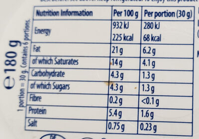 Philadelphia - Nutrition facts - en