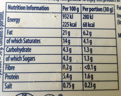 Original - Nutrition facts