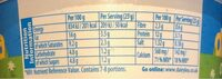 Dairylea cheese spread - Nutrition facts - en