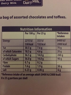 Cadbury Heroes Large Easter Egg - Informations nutritionnelles
