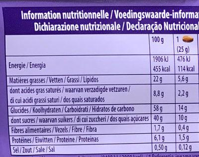 Choc & Choc - Nutrition facts