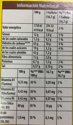 Belvita desayuno crunchy avellanas - Información nutricional - es