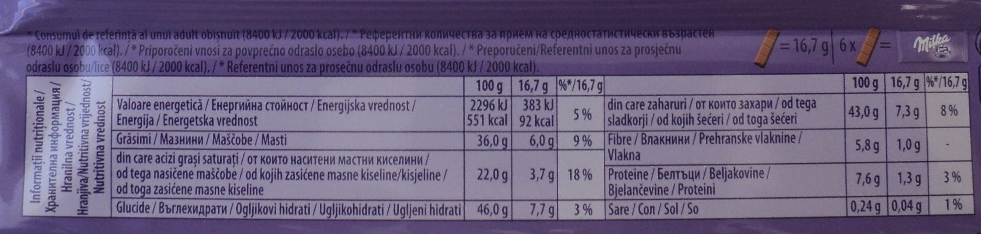 Milka Ciocolata cu lapte alpin si continut ridicat de cacao - Хранителна информация - ro