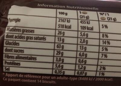 Pépito - Nutrition facts
