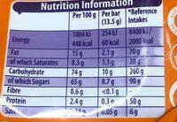 Fudge - Nutrition facts