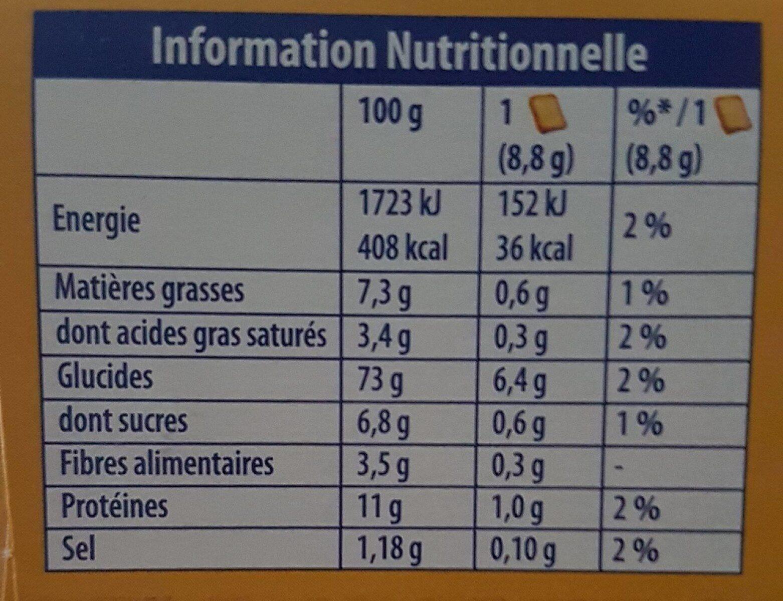 La Biscotte - Nutrition facts - fr