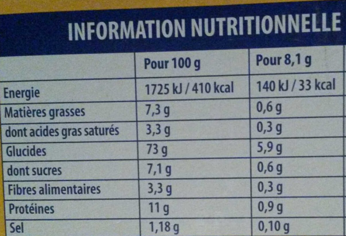 Biscotte - Nutrition facts