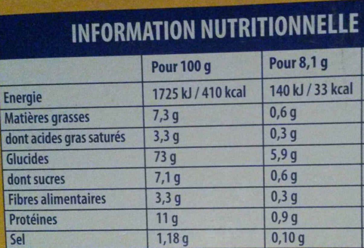La Biscotte - Informations nutritionnelles - fr