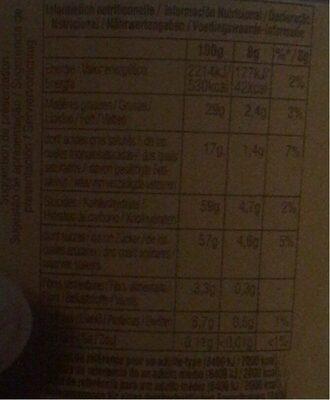Mini Toblerone - Información nutricional - fr