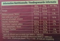 Pralinette Lait - Voedingswaarden