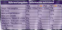 Sensations - Informations nutritionnelles - de