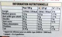 La paille d'or aux framboises - Valori nutrizionali