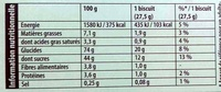 Figolu - La Barre - Nutrition facts