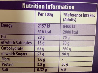 Cadbury milk tray chocolate pieces milk - Valori nutrizionali - en