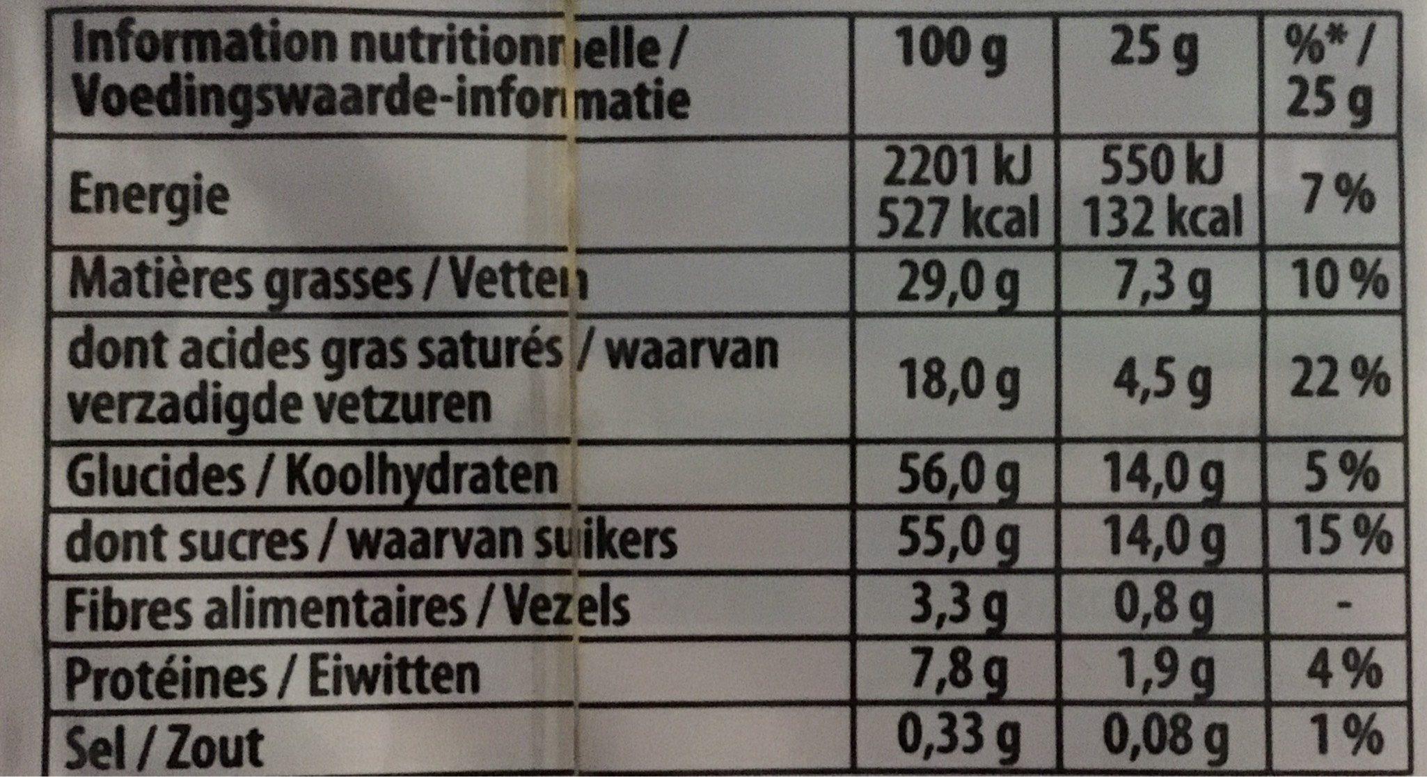 L'Original Lait - Nutrition facts
