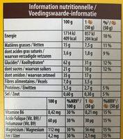 belvita - Voedingswaarden