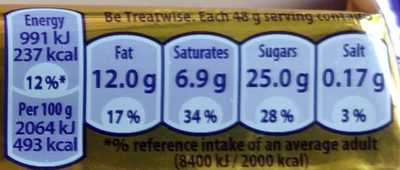 Whispa gold - Nutrition facts
