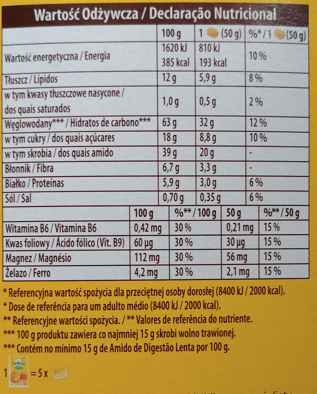 Bolacha de cereais enriquecida com ferro, magnesio, vitaminas B6 e B9. - Informação nutricional