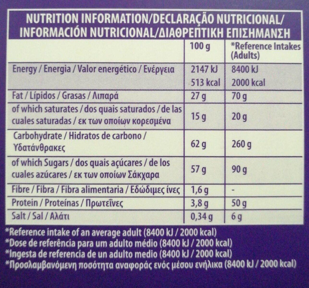 Milk Tray - Nutrition facts - en