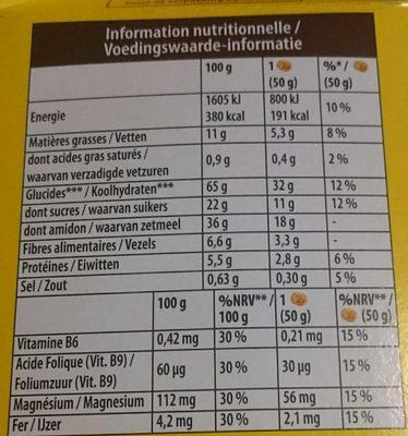 Belvita Soft Baked Fruits rouges - Informations nutritionnelles