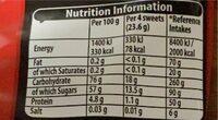 Wine gums - Nutrition facts - en