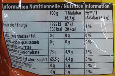 Electrik Mix - Informations nutritionnelles