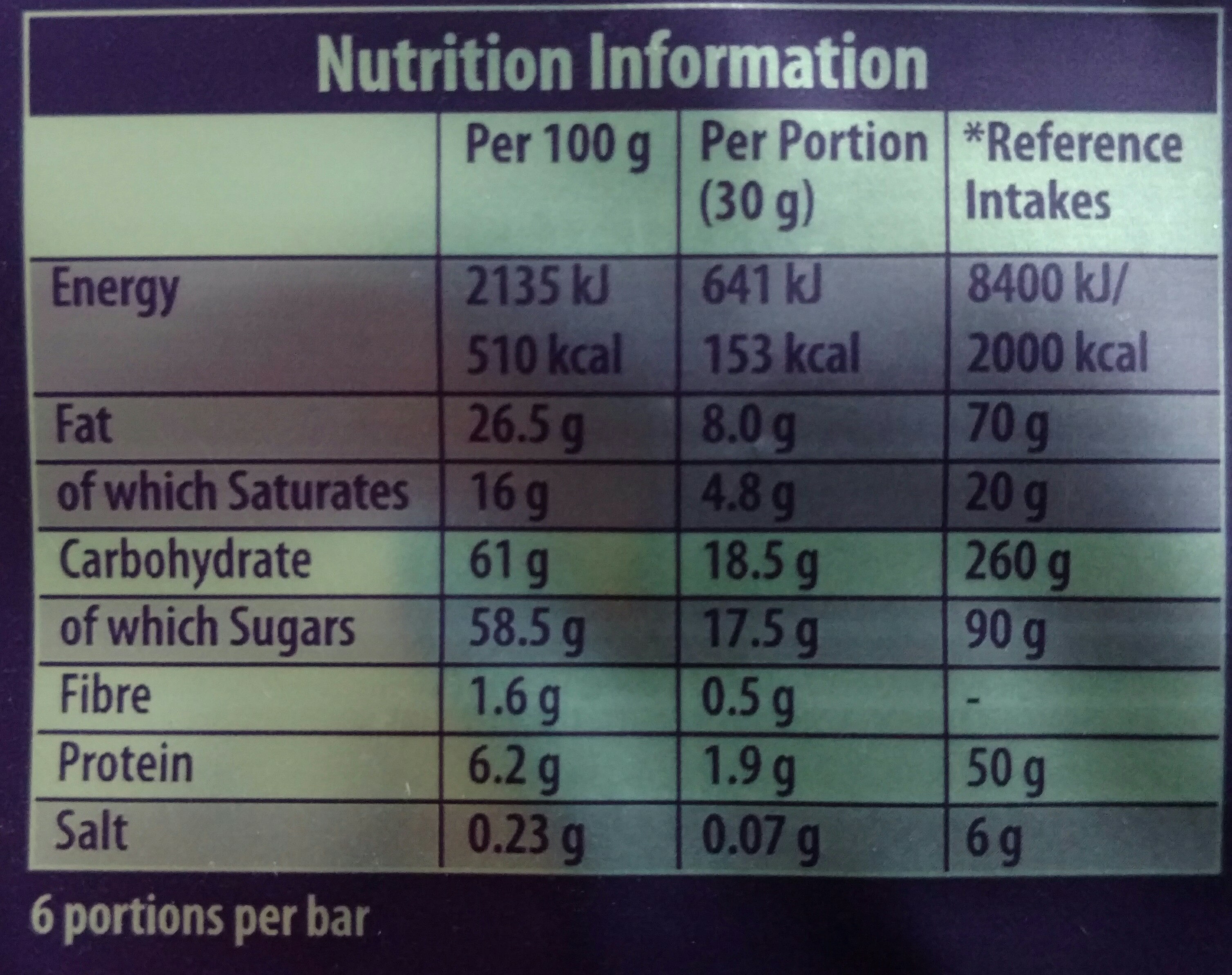 Dairy Milk Marvellous Smashables Jelly Popping Candy - Nutrition facts - en