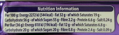 Wispa - Nutrition facts - en