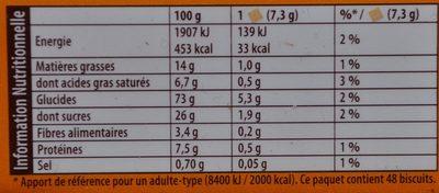 Thé - Voedingswaarden - fr
