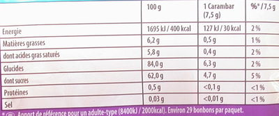 Carambar Atomic - Informations nutritionnelles